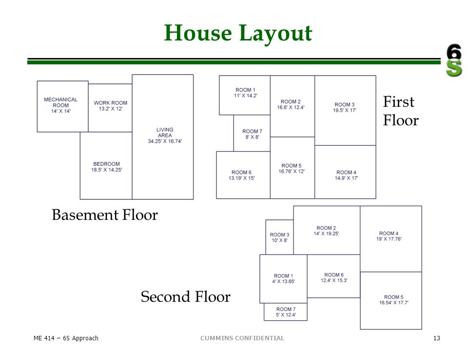 CUMMINS CONFIDENTIAL House Layout ME 414 – 6S Approach13 Basement Floor First Floor Second Floor
