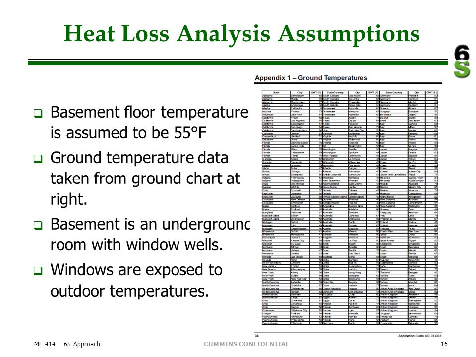 CUMMINS CONFIDENTIAL Heat Loss Analysis Assumptions Basement floor temperature is assumed to be 55°F Ground temperature data taken from ground chart a