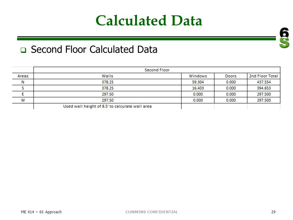 CUMMINS CONFIDENTIAL Calculated Data Second Floor Calculated Data ME 414 – 6S Approach29