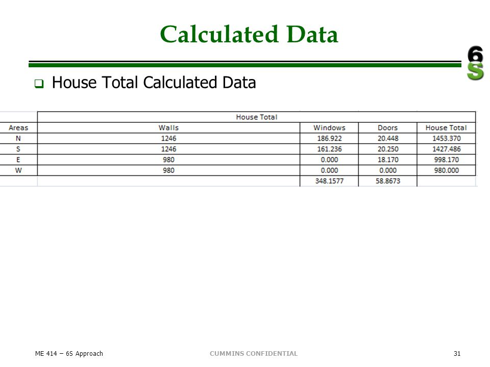CUMMINS CONFIDENTIAL Calculated Data House Total Calculated Data ME 414 – 6S Approach31