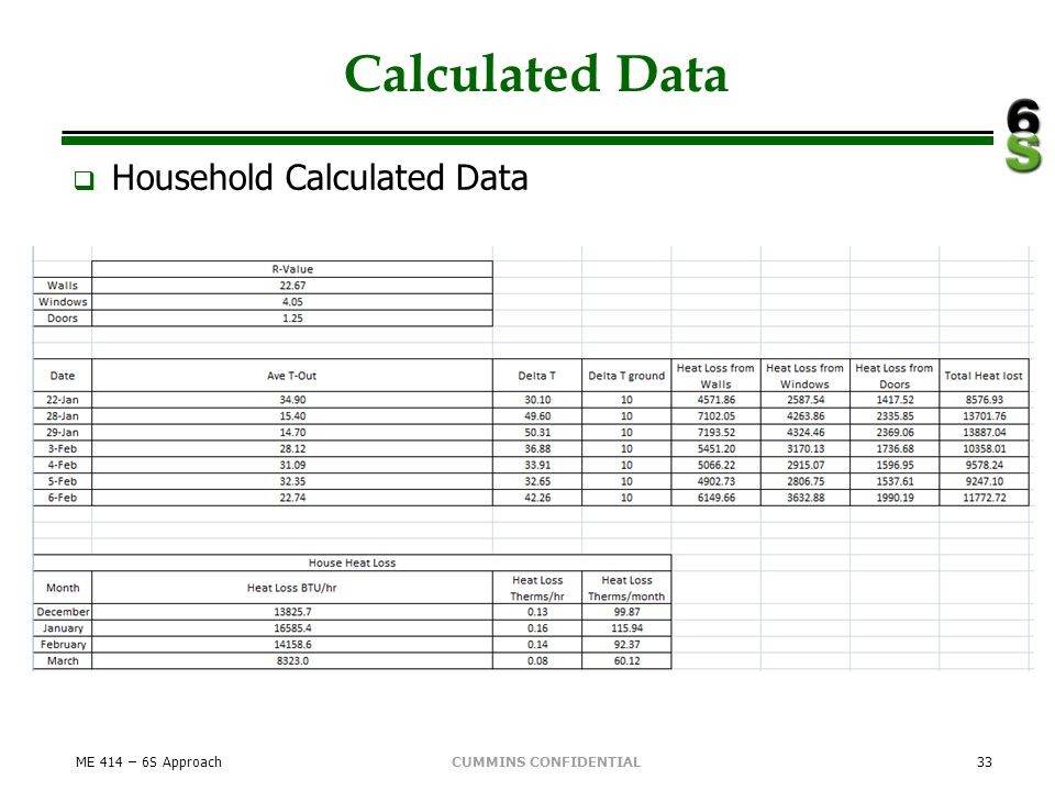 CUMMINS CONFIDENTIAL Calculated Data Household Calculated Data ME 414 – 6S Approach33