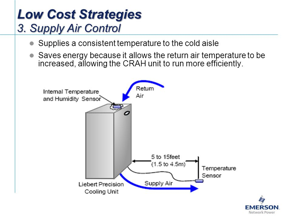 Supplies a consistent temperature to the cold aisle Saves energy because it allows the return air temperature to be increased, allowing the CRAH unit to run more efficiently.