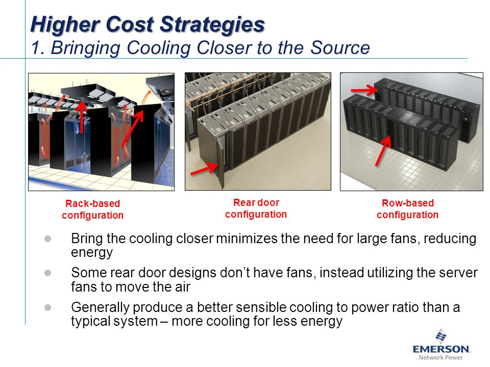 Bring the cooling closer minimizes the need for large fans, reducing energy Some rear door designs dont have fans, instead utilizing the server fans to move the air Generally produce a better sensible cooling to power ratio than a typical system – more cooling for less energy Row-based configuration Rack-based configuration Rear door configuration Higher Cost Strategies Higher Cost Strategies 1.
