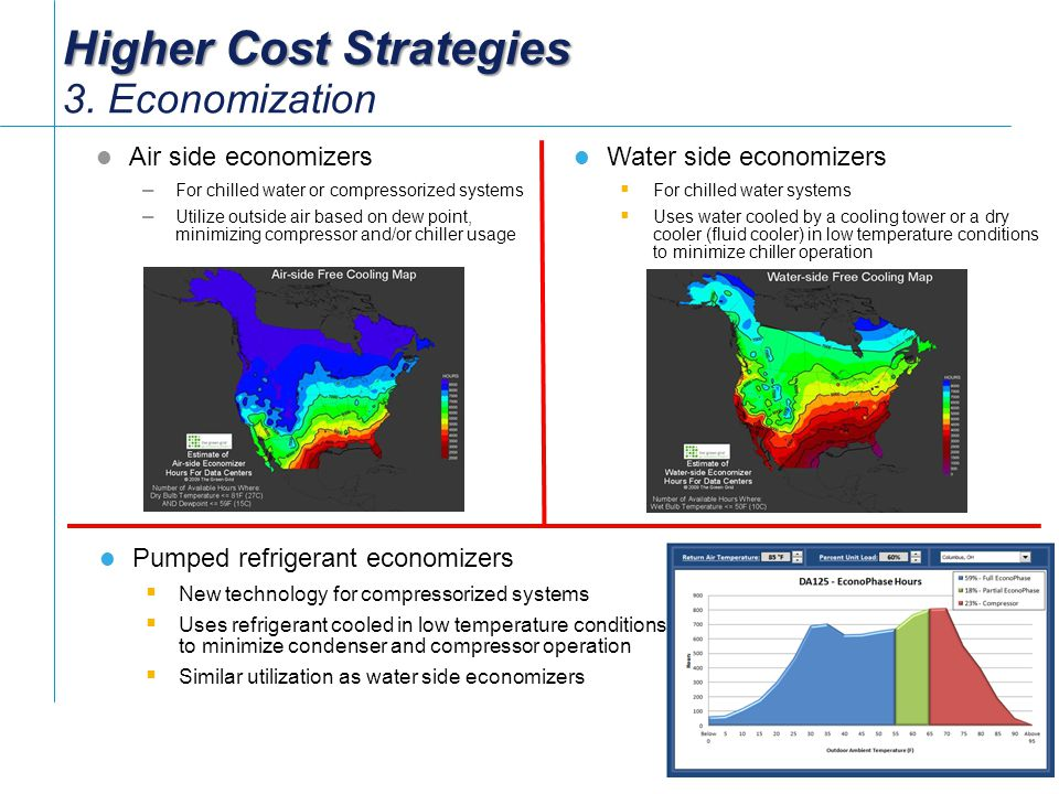 Air side economizers – For chilled water or compressorized systems – Utilize outside air based on dew point, minimizing compressor and/or chiller usage Higher Cost Strategies Higher Cost Strategies 3.