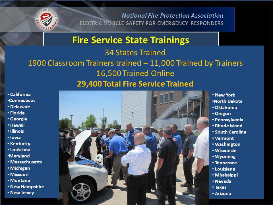 National Fire Protection Association ELECTRIC VEHICLE SAFETY FOR EMERGENCY RESPONDERS Fire Service State Trainings California Connecticut Delaware Florida Georgia Hawaii Illinois Iowa Kentucky Louisiana Maryland Massachusetts Michigan Missouri Montana New Hampshire New Jersey North Carolina New York North Dakota Oklahoma Oregon Pennsylvania Rhode Island South Carolina Vermont Washington Wisconsin Wyoming Tennessee Louisiana Mississippi Nevada Texas Arizona 34 States Trained 1900 Classroom Trainers trained – 11,000 Trained by Trainers 16,500 Trained Online 29,400 Total Fire Service Trained