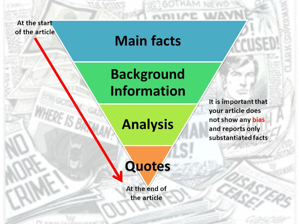 Main facts Background Information Analysis Quotes At the start of the article At the end of the article It is important that your article does not sho