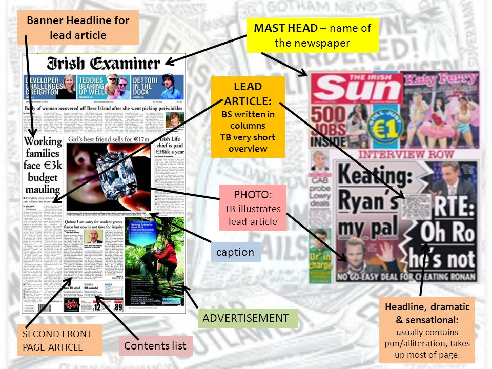 MAST HEAD – name of the newspaper LEAD ARTICLE: BS written in columns TB very short overview SECOND FRONT PAGE ARTICLE ADVERTISEMENT Contents list PHO