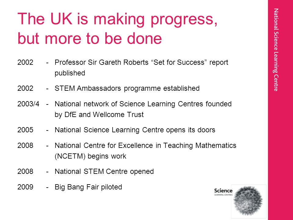 The UK is making progress, but more to be done 2002-Professor Sir Gareth Roberts Set for Success report published 2002-STEM Ambassadors programme esta