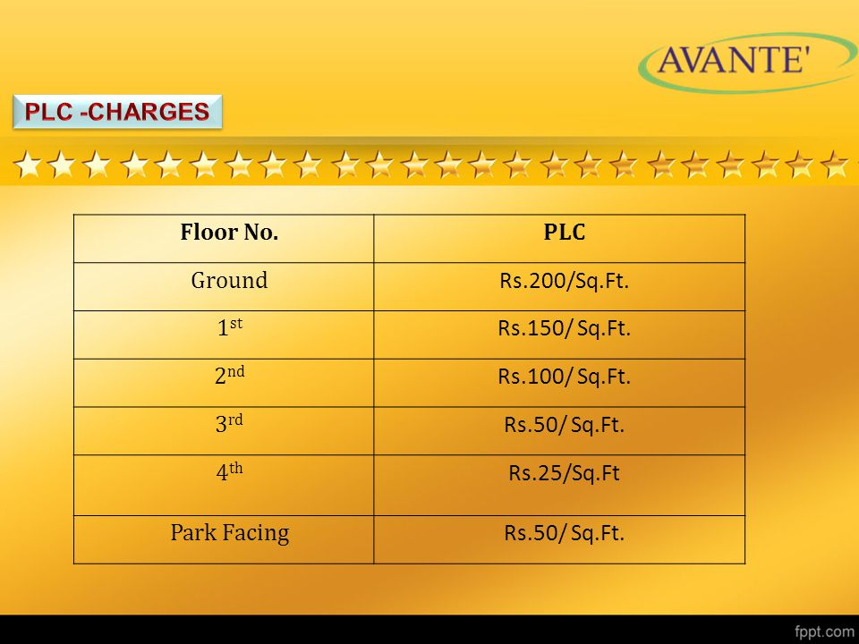 Floor No.PLC Ground Rs.200/Sq.Ft. 1 st Rs.150/ Sq.Ft.