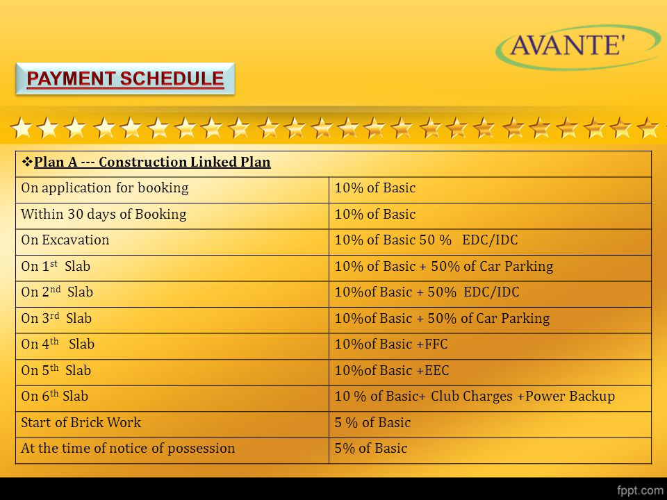 Plan A --- Construction Linked Plan On application for booking10% of Basic Within 30 days of Booking10% of Basic On Excavation10% of Basic 50 % EDC/IDC On 1 st Slab10% of Basic + 50% of Car Parking On 2 nd Slab10%of Basic + 50% EDC/IDC On 3 rd Slab10%of Basic + 50% of Car Parking On 4 th Slab10%of Basic +FFC On 5 th Slab10%of Basic +EEC On 6 th Slab10 % of Basic+ Club Charges +Power Backup Start of Brick Work5 % of Basic At the time of notice of possession5% of Basic