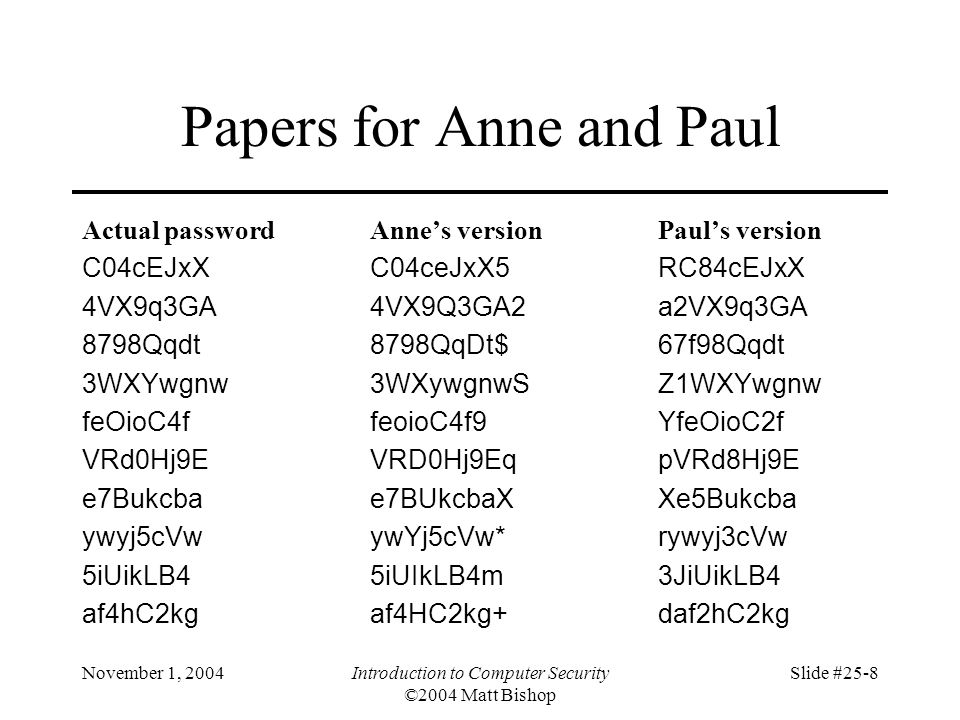 November 1, 2004Introduction to Computer Security ©2004 Matt Bishop Slide #25-8 Papers for Anne and Paul Actual passwordAnnes versionPauls version C04