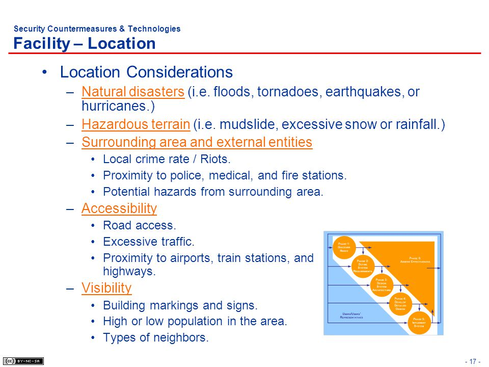 - 17 - Security Countermeasures & Technologies Facility – Location Location Considerations –Natural disasters (i.e. floods, tornadoes, earthquakes, or