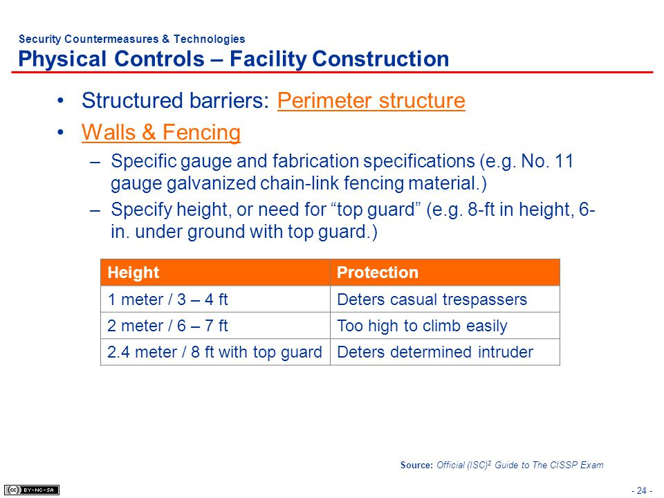 - 24 - Security Countermeasures & Technologies Physical Controls – Facility Construction Structured barriers: Perimeter structure Walls & Fencing –Specific gauge and fabrication specifications (e.g.