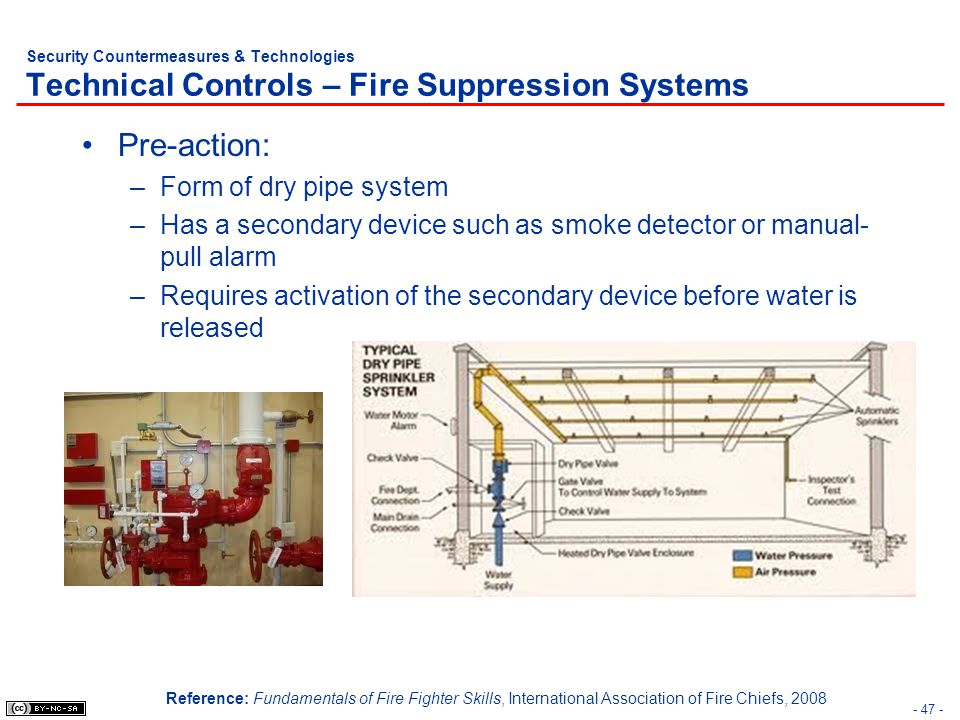 Security Countermeasures & Technologies Technical Controls – Fire Suppression Systems Pre-action: –Form of dry pipe system –Has a secondary device suc