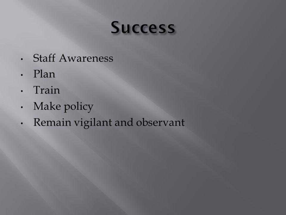 Staff Awareness Plan Train Make policy Remain vigilant and observant
