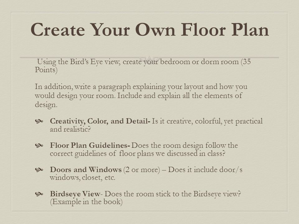 Create Your Own Floor Plan Using the Birds Eye view, create your bedroom or dorm room (35 Points) In addition, write a paragraph explaining your layou