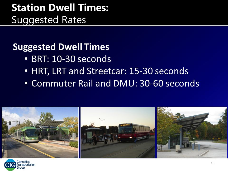 Station Dwell Times: Suggested Rates Suggested Dwell Times BRT: 10-30 seconds HRT, LRT and Streetcar: 15-30 seconds Commuter Rail and DMU: 30-60 secon