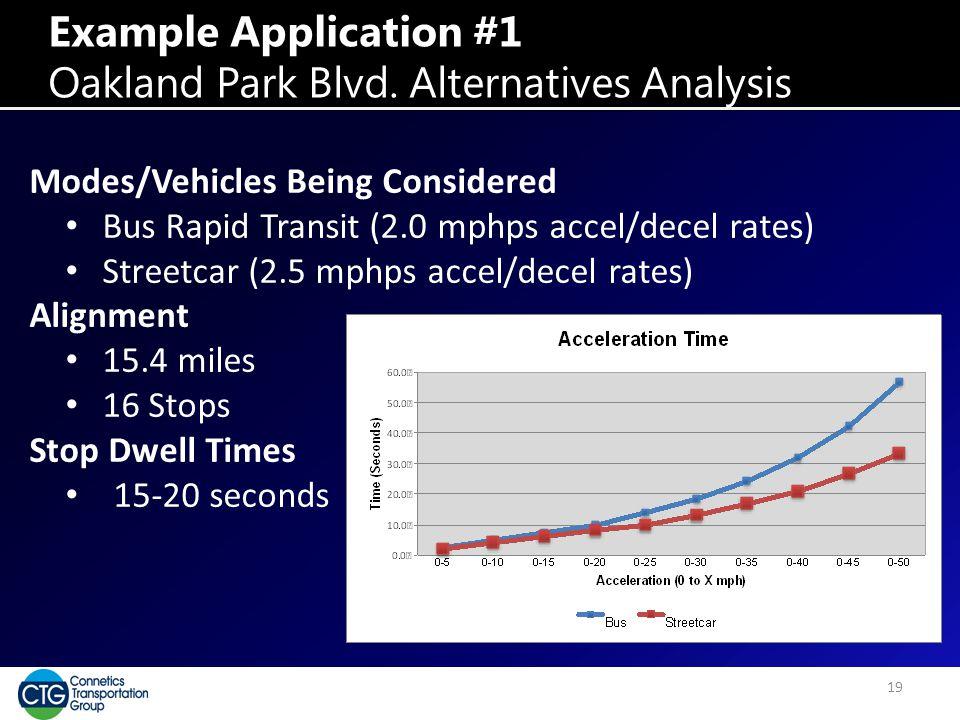 Example Application #1 Oakland Park Blvd. Alternatives Analysis 19 Modes/Vehicles Being Considered Bus Rapid Transit (2.0 mphps accel/decel rates) Str
