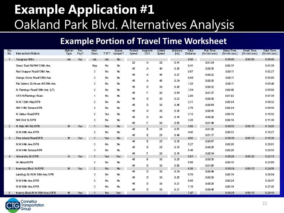 Example Application #1 Oakland Park Blvd. Alternatives Analysis 21 Example Portion of Travel Time Worksheet