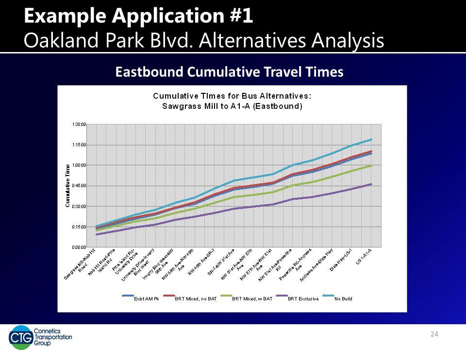 Example Application #1 Oakland Park Blvd. Alternatives Analysis 24 Eastbound Cumulative Travel Times
