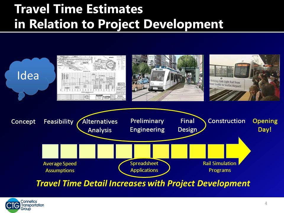 Idea ConceptFeasibilityAlternatives Analysis Preliminary Engineering Final Design ConstructionOpening Day! 4 Travel Time Estimates in Relation to Proj