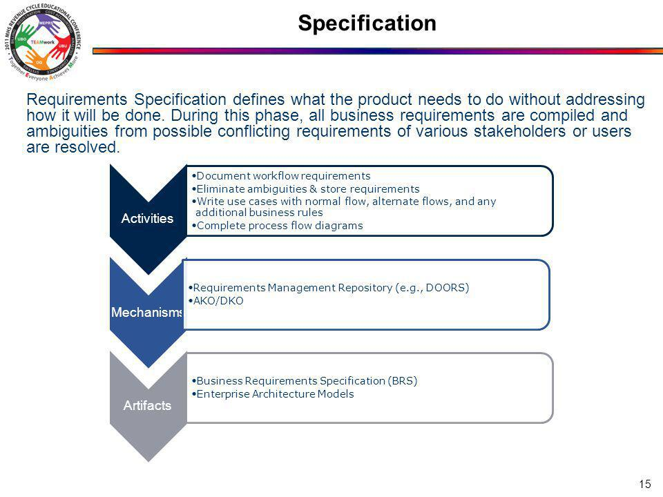 Specification 15 Requirements Specification defines what the product needs to do without addressing how it will be done.