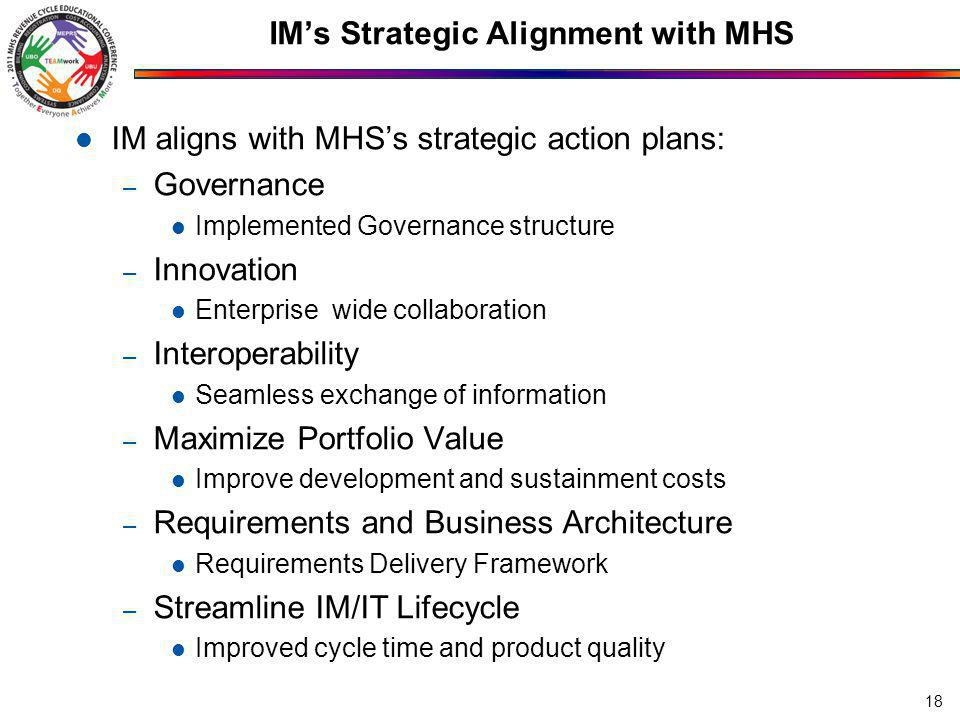 IMs Strategic Alignment with MHS IM aligns with MHSs strategic action plans: – Governance Implemented Governance structure – Innovation Enterprise wide collaboration – Interoperability Seamless exchange of information – Maximize Portfolio Value Improve development and sustainment costs – Requirements and Business Architecture Requirements Delivery Framework – Streamline IM/IT Lifecycle Improved cycle time and product quality 18