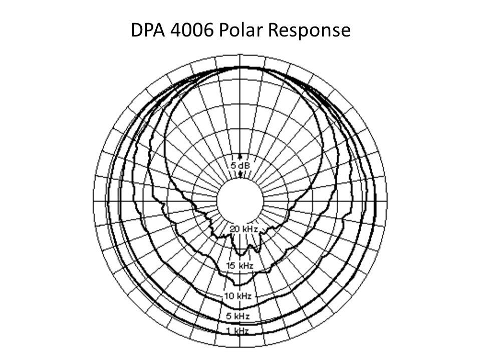 DPA 4006 Polar Response