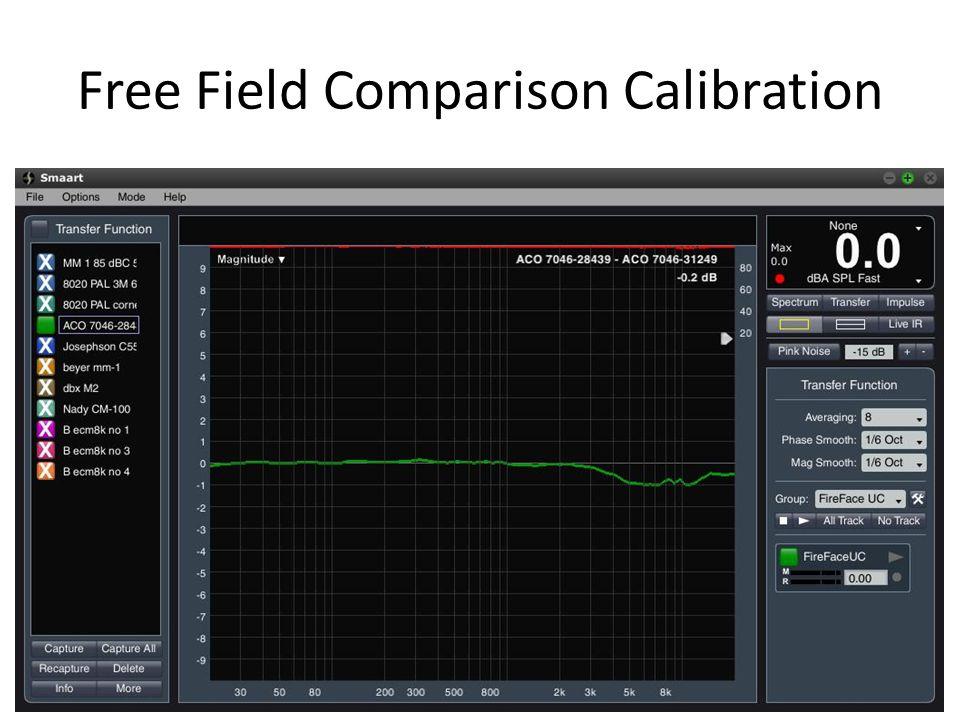 Free Field Comparison Calibration