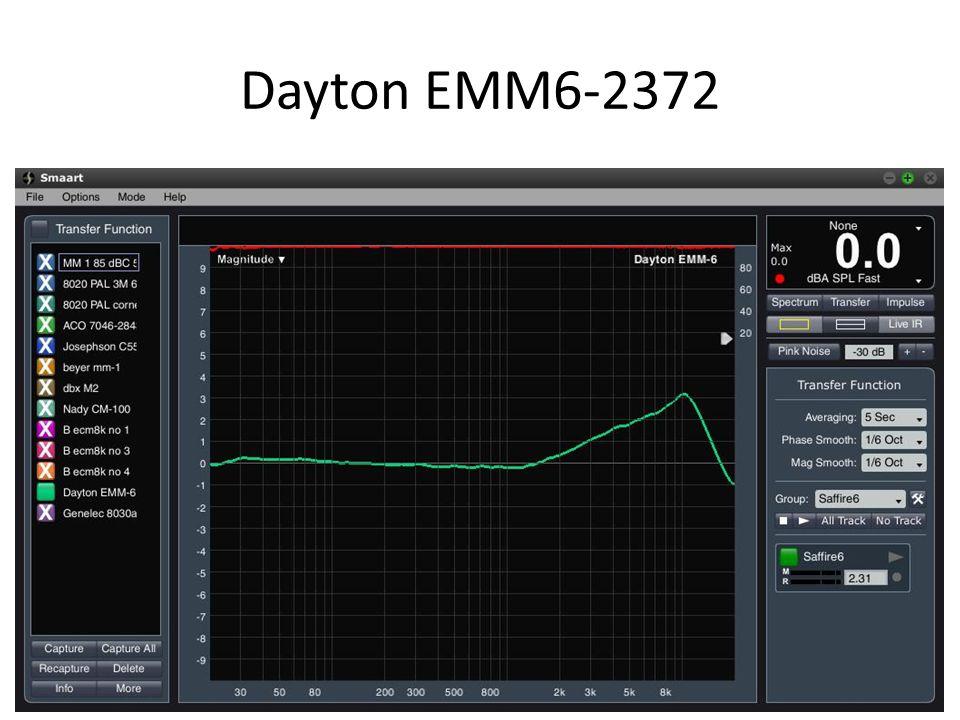 Dayton EMM6-2372