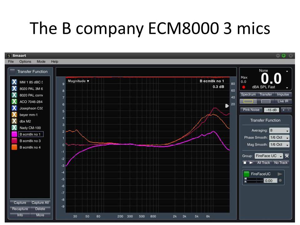 The B company ECM8000 3 mics