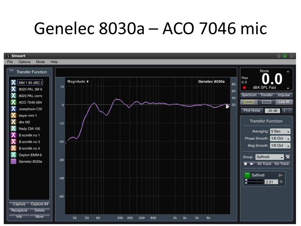 Genelec 8030a – ACO 7046 mic