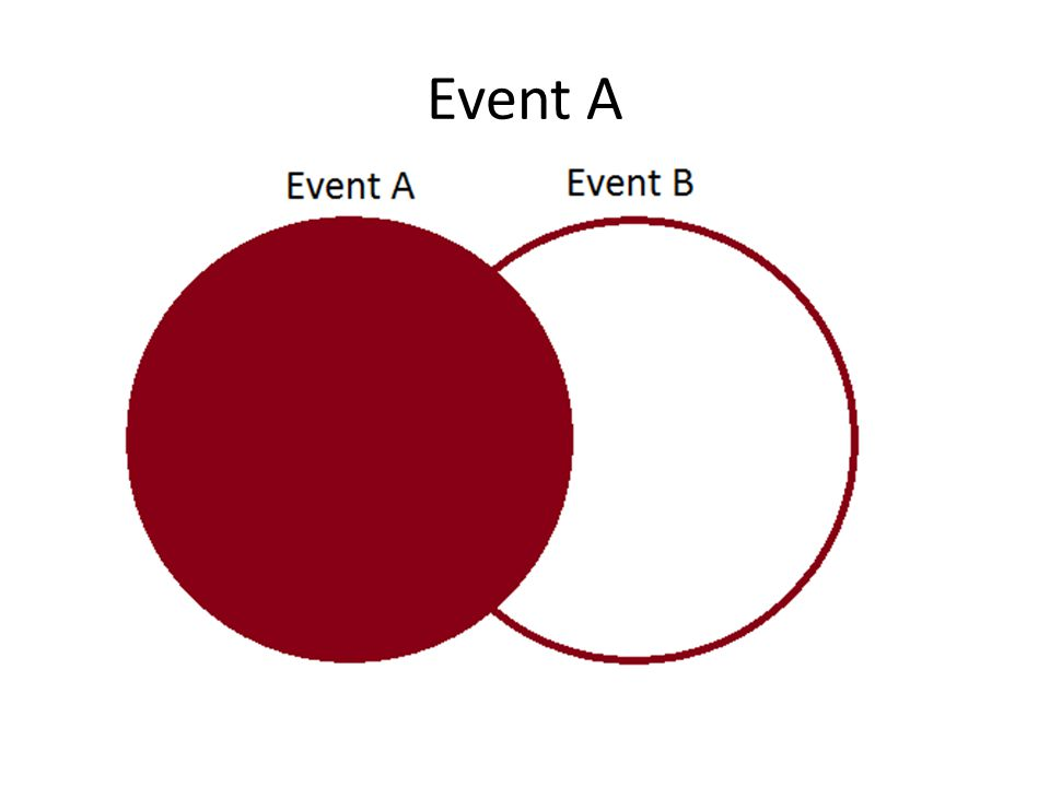 Event A