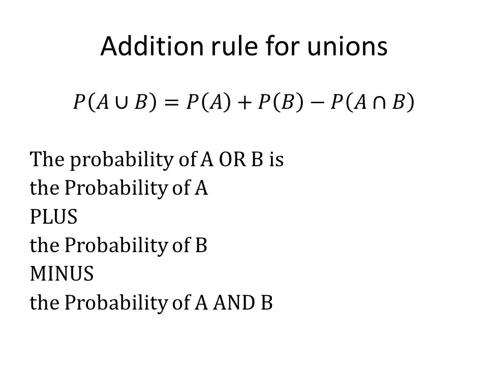 Addition rule for unions