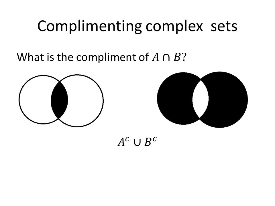 Complimenting complex sets