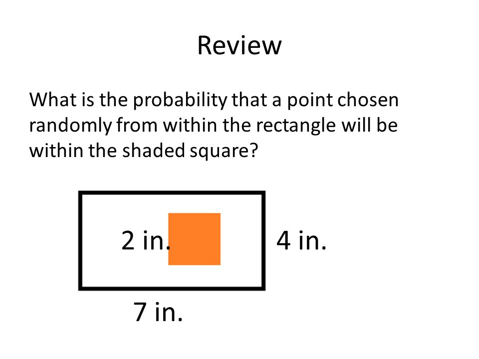 review The above chart represents the outcome of 150 rolls of 2d6.