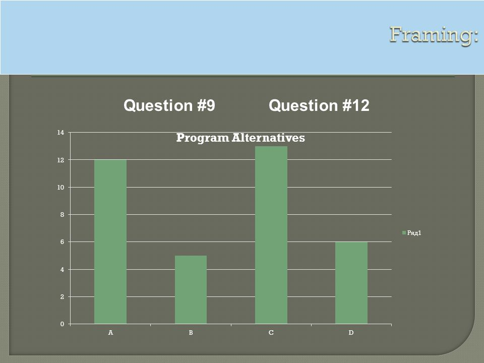 Question #9Question #12