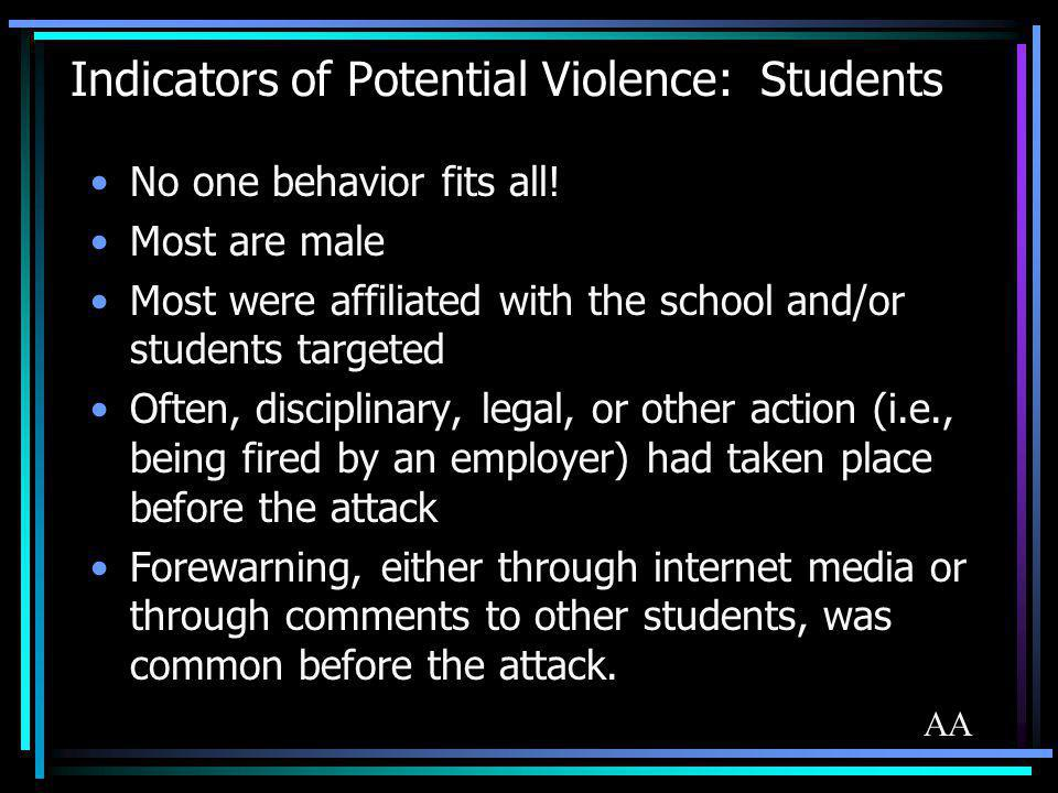 Indicators of Potential Violence: Students No one behavior fits all! Most are male Most were affiliated with the school and/or students targeted Often