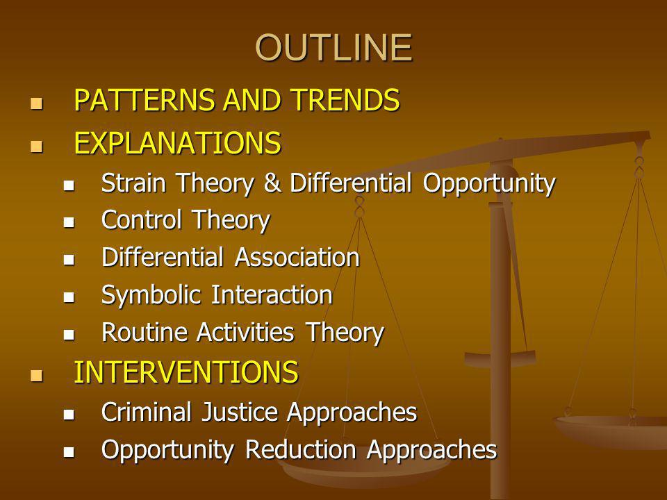 OUTLINE PATTERNS AND TRENDS PATTERNS AND TRENDS EXPLANATIONS EXPLANATIONS Strain Theory & Differential Opportunity Strain Theory & Differential Opportunity Control Theory Control Theory Differential Association Differential Association Symbolic Interaction Symbolic Interaction Routine Activities Theory Routine Activities Theory INTERVENTIONS INTERVENTIONS Criminal Justice Approaches Criminal Justice Approaches Opportunity Reduction Approaches Opportunity Reduction Approaches