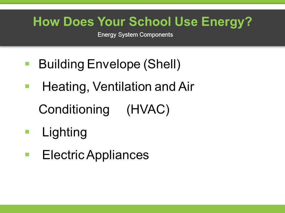 Building Envelope (Shell) Heating, Ventilation and Air Conditioning (HVAC) Lighting Electric Appliances How Does Your School Use Energy? Energy System