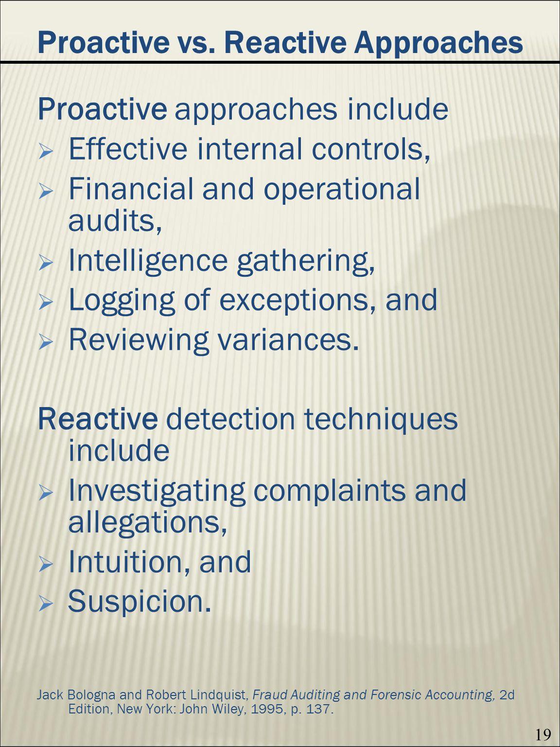 19 Proactive vs.