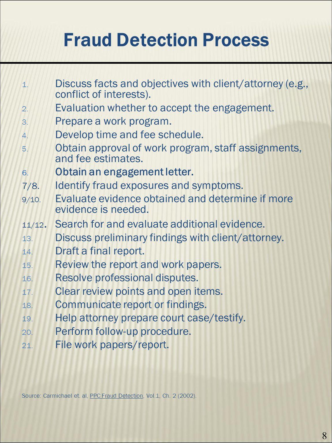 8 Fraud Detection Process 1.
