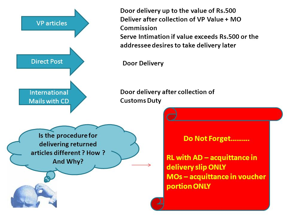 VP articles Door delivery up to the value of Rs.500 Deliver after collection of VP Value + MO Commission Serve Intimation if value exceeds Rs.500 or t