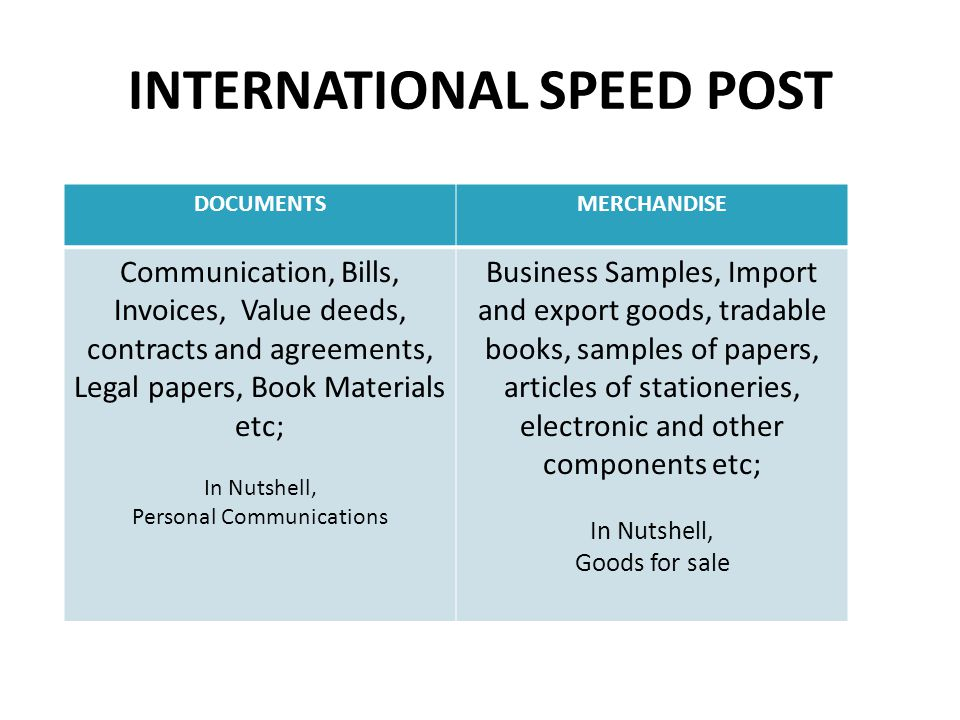 INTERNATIONAL SPEED POST DOCUMENTSMERCHANDISE Communication, Bills, Invoices, Value deeds, contracts and agreements, Legal papers, Book Materials etc;