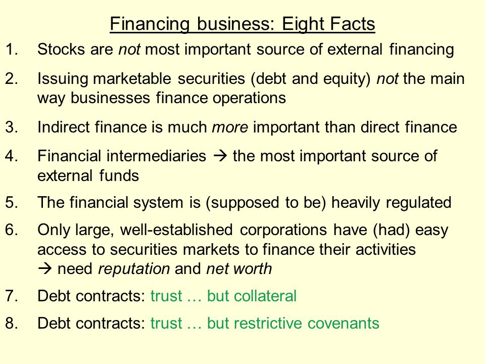 Financing business: Eight Facts 1.Stocks are not most important source of external financing 2.Issuing marketable securities (debt and equity) not the