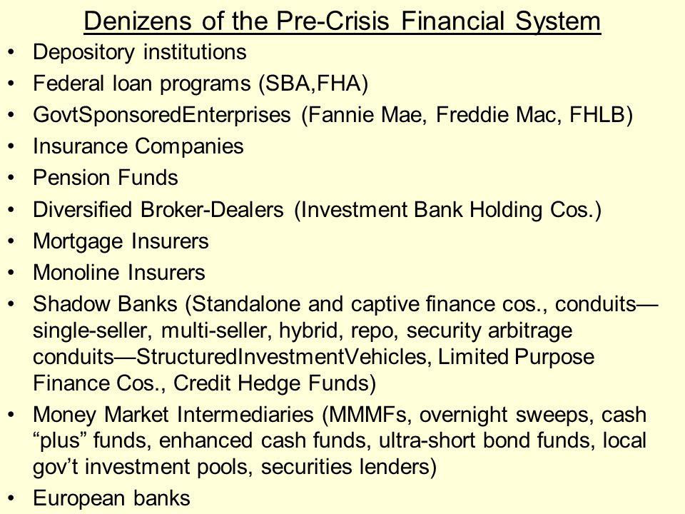 Denizens of the Pre-Crisis Financial System Depository institutions Federal loan programs (SBA,FHA) GovtSponsoredEnterprises (Fannie Mae, Freddie Mac,