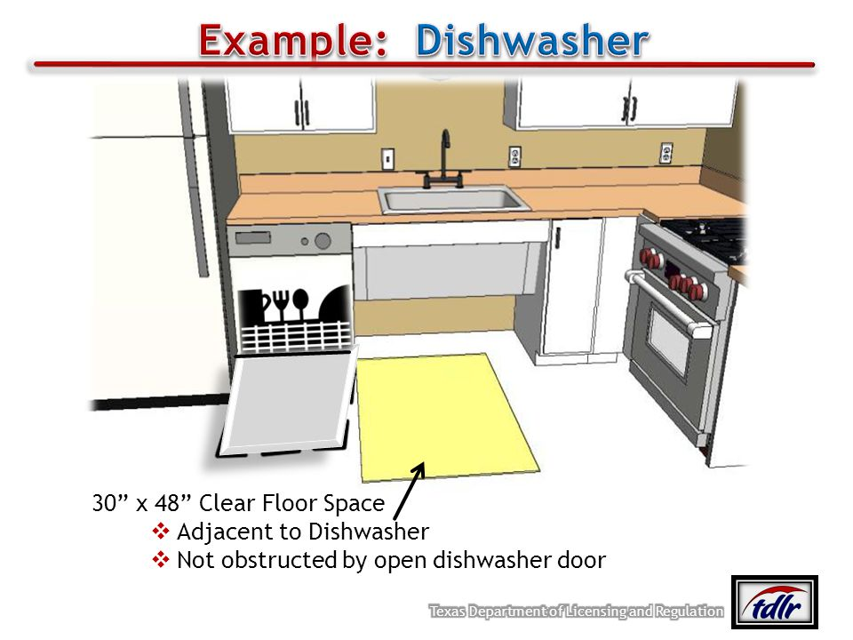 30 x 48 Clear Floor Space Adjacent to Dishwasher Not obstructed by open dishwasher door