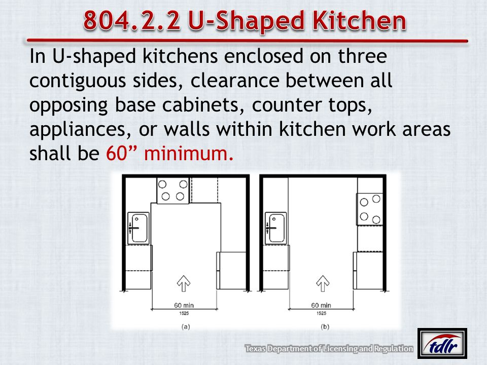 In U-shaped kitchens enclosed on three contiguous sides, clearance between all opposing base cabinets, counter tops, appliances, or walls within kitch