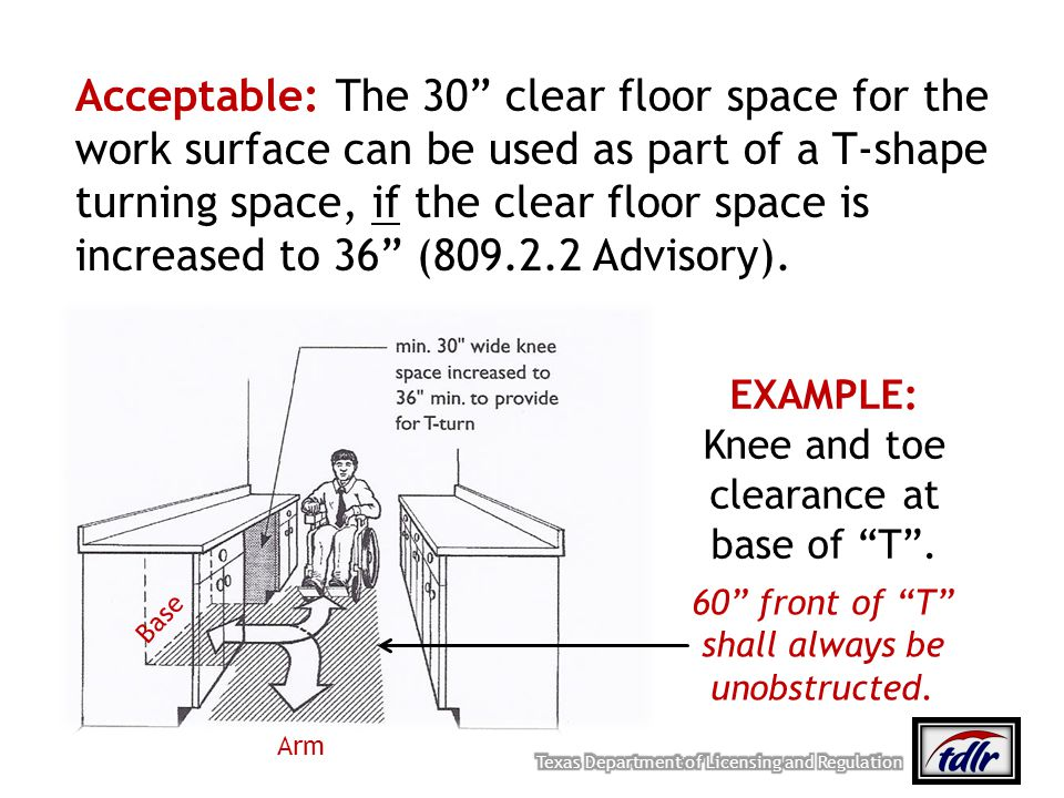 EXAMPLE: Knee and toe clearance at base of T. 60 front of T shall always be unobstructed. Arm Base Acceptable: The 30 clear floor space for the work s