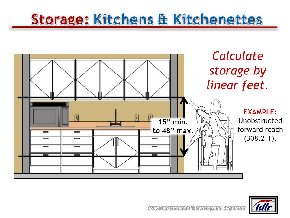 Calculate storage by linear feet. 15 min. to 48 max. EXAMPLE: Unobstructed forward reach (308.2.1).